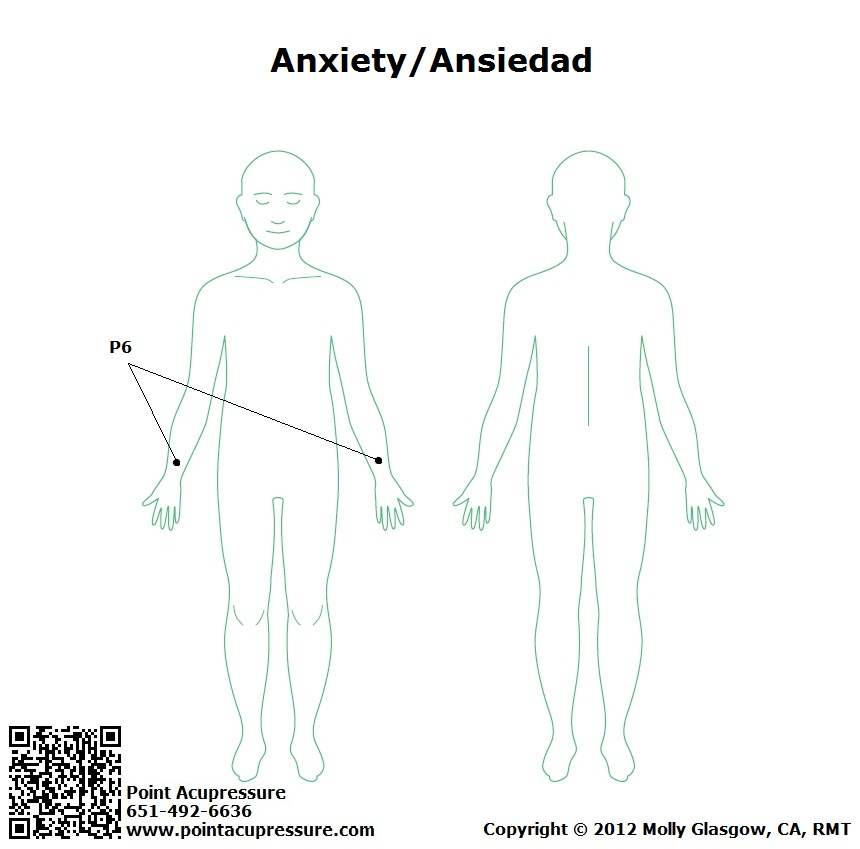 Self-Care Acupressure Point for Anxiety