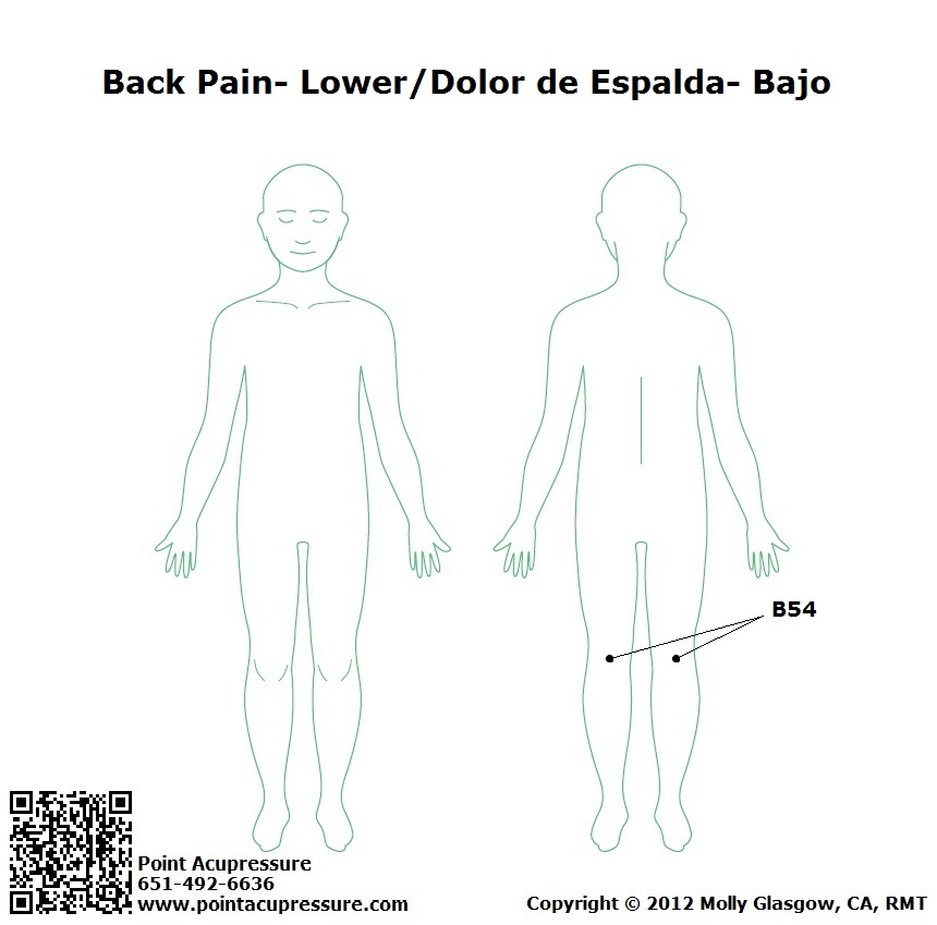 Self-Care Acupressure Point for Lower Back Pain