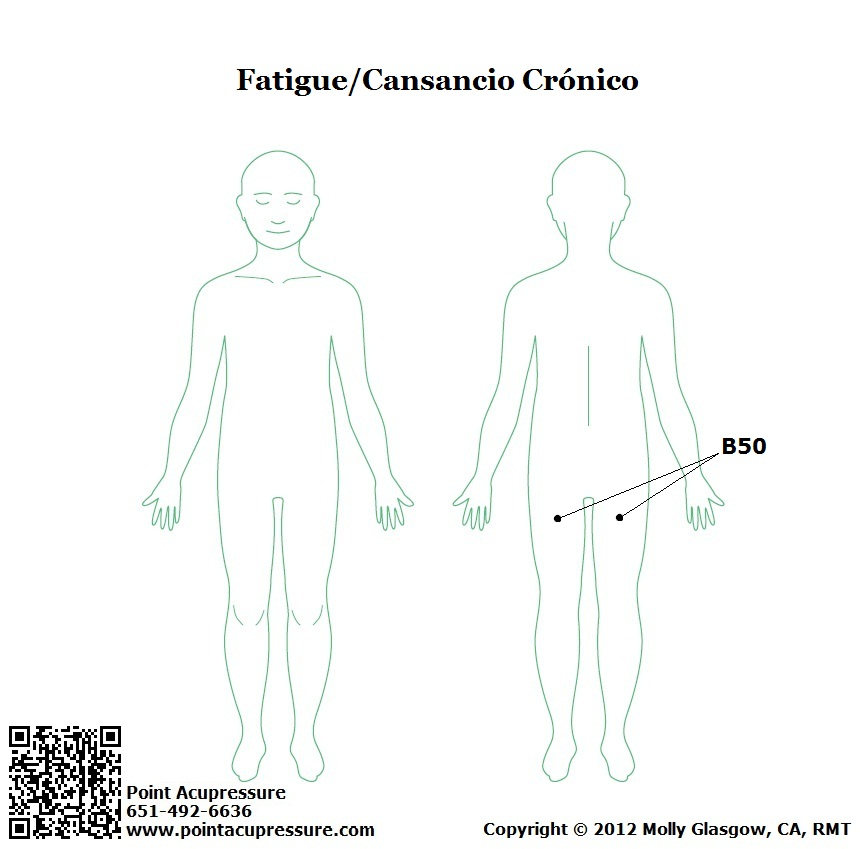 Self-Care Acupressure Point for Fatigue