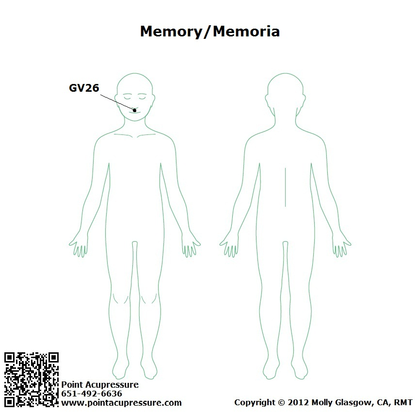 Self-Care Acupressure Point for Memory